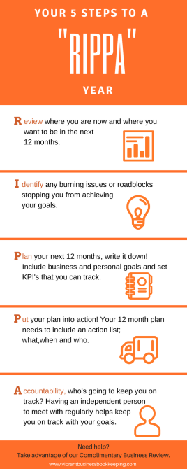 Copy of RIPPA Infographic (2)